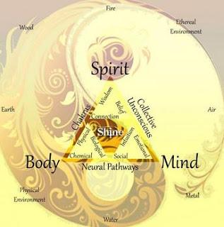 A szaglás ,az ízlelés, a tapintás,a látás és  a hallás a kulcsa és kapuja a test-lélek- szellem egyensúlyának